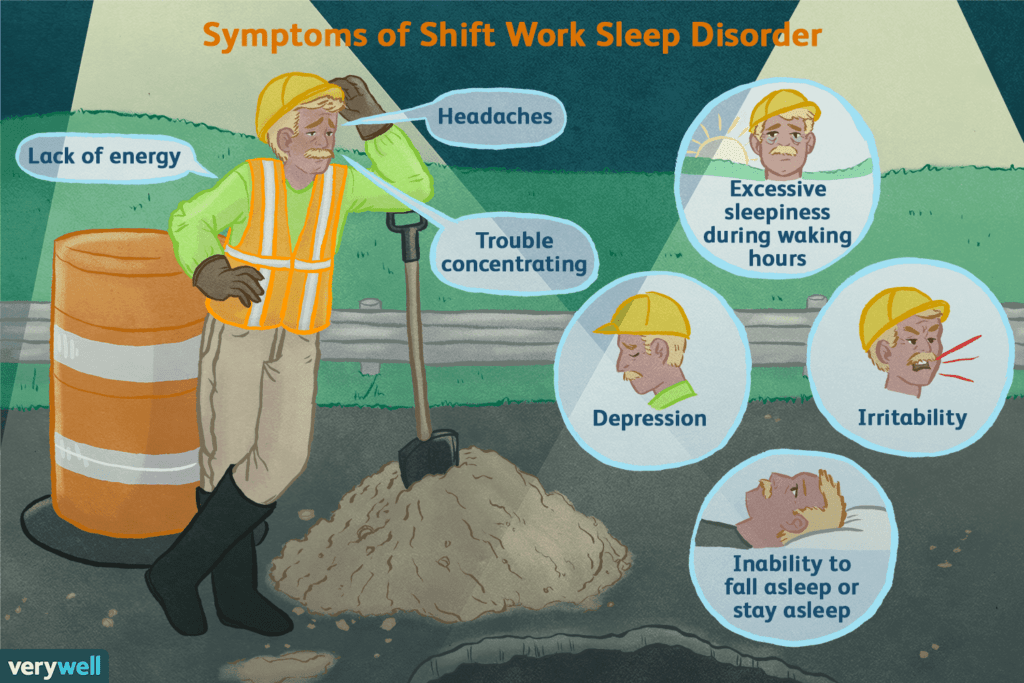 Problems of Sleeping Disorder at work