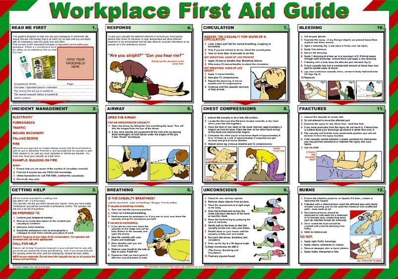 FIRST AID GUIDE, WORKPLACE