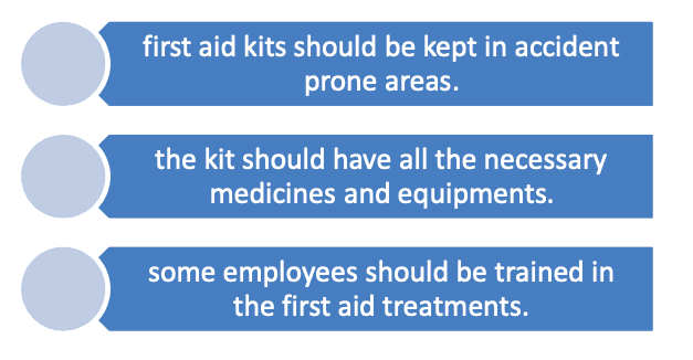 First aid kits should be kept in accident prone areas