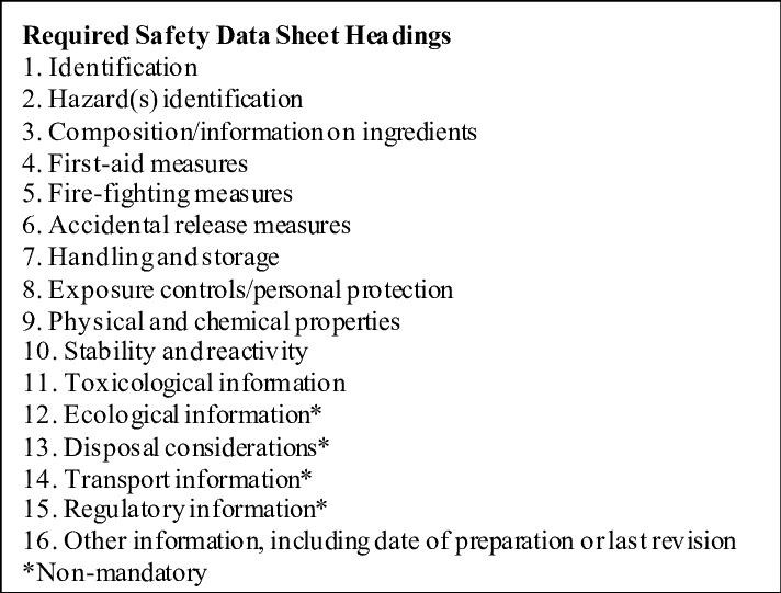 Required-safety-data-sheet-headings
