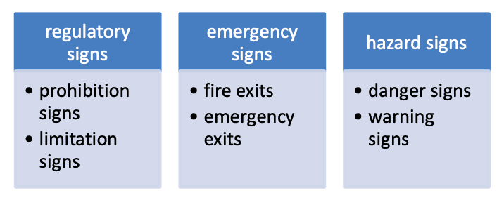 common categories of signs that need to be marked for the safety of your workplace