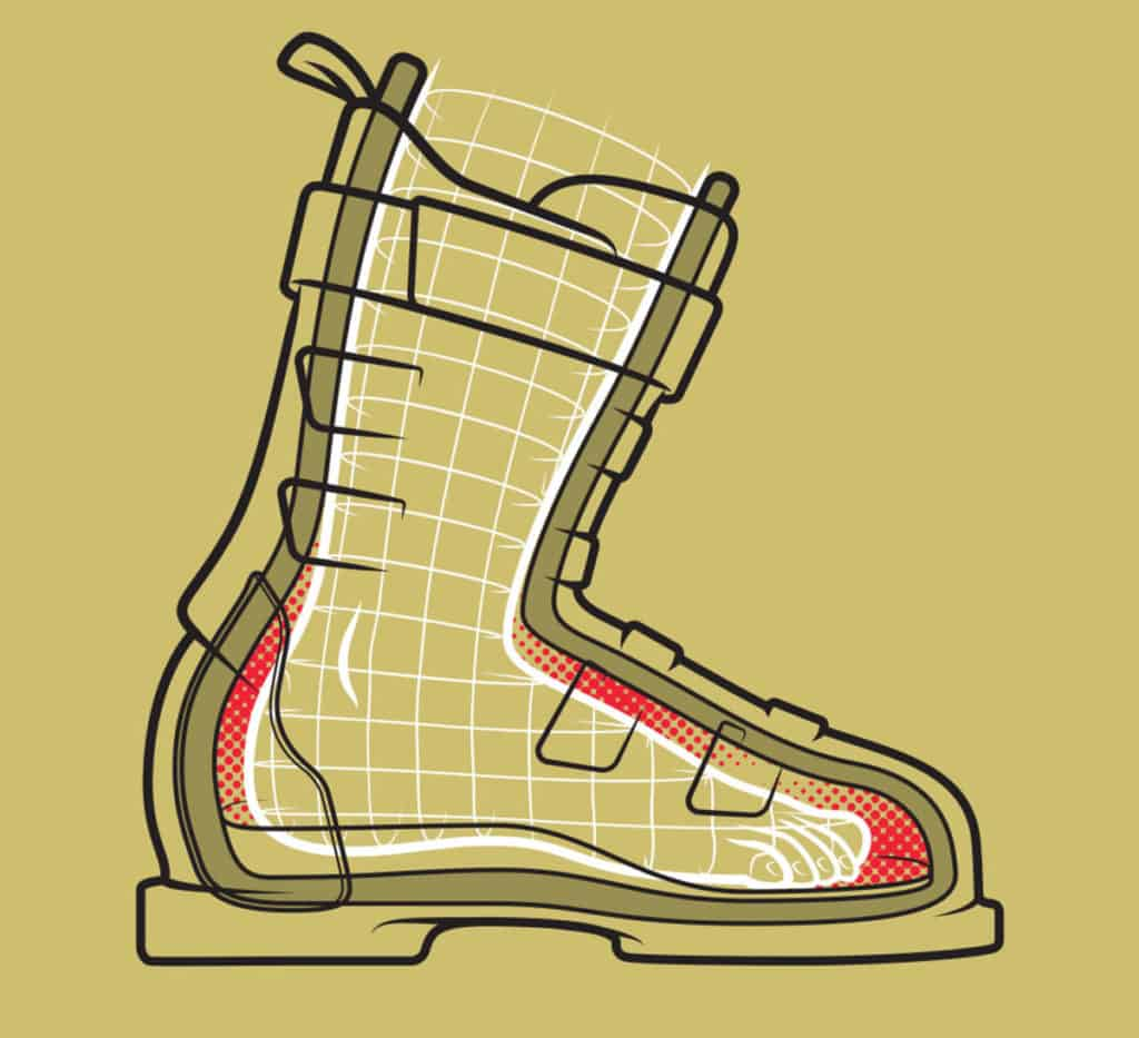 How Tight Should Steel Toe Boots Fit