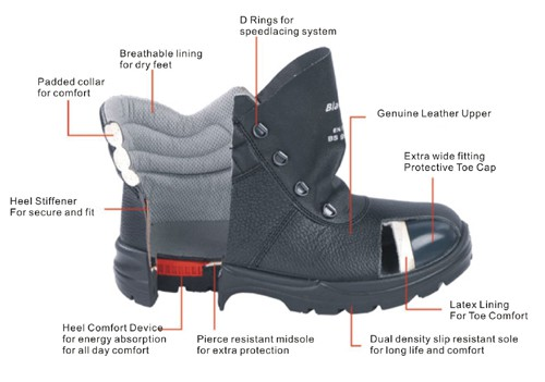 safety-shoes-feathures1