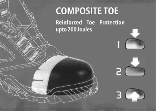 What Does Composite Toe Mean