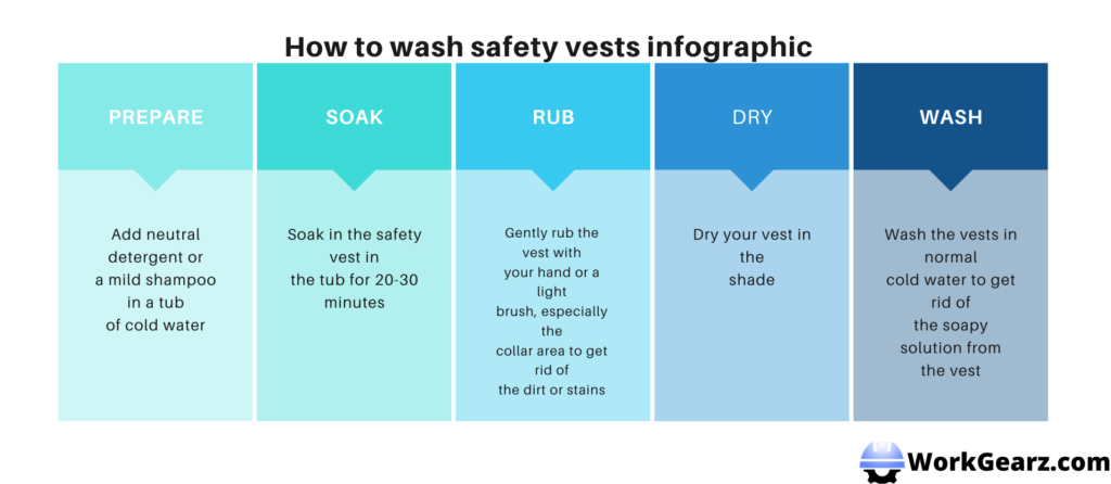 How to wash safety vests infographic