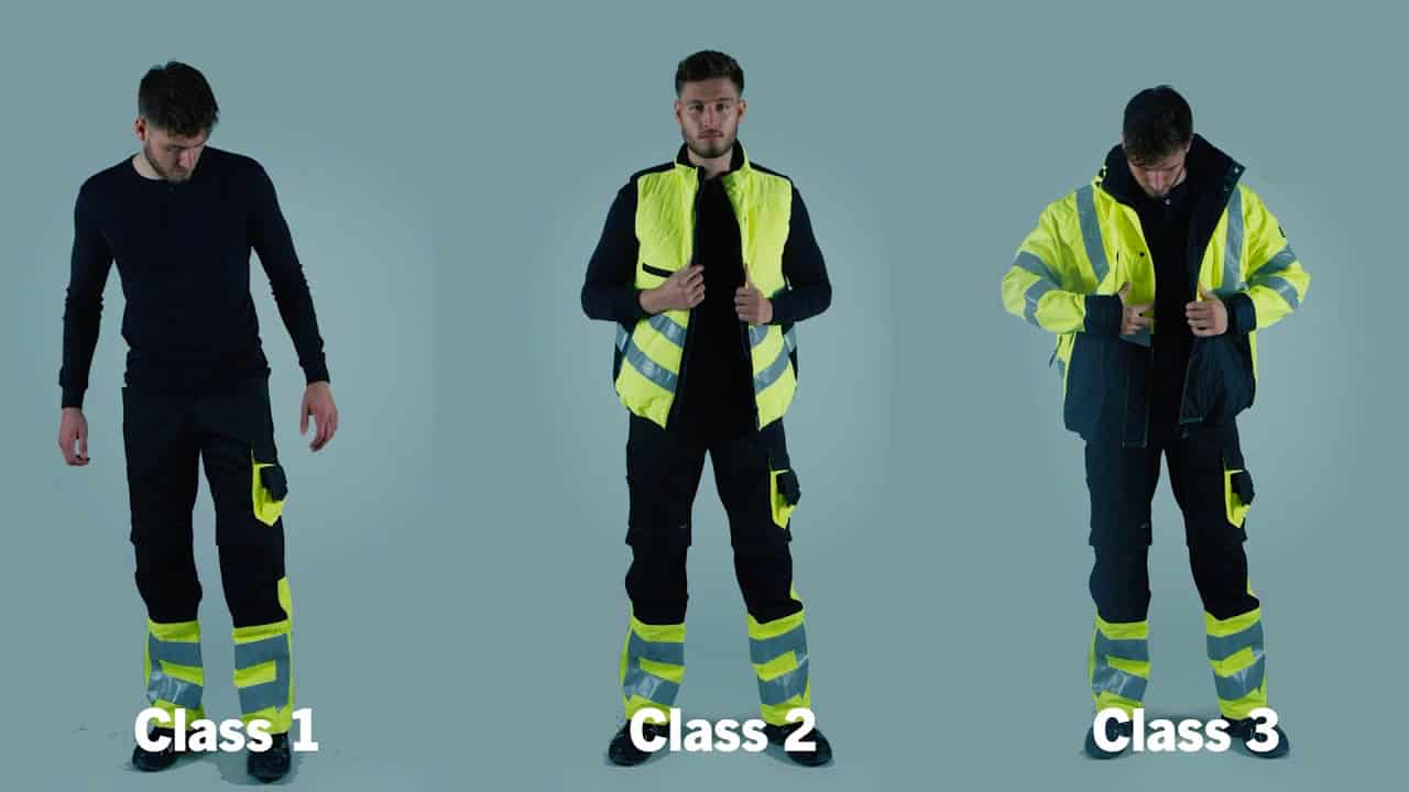 What are the 3 Classes of High Visibility Clothing