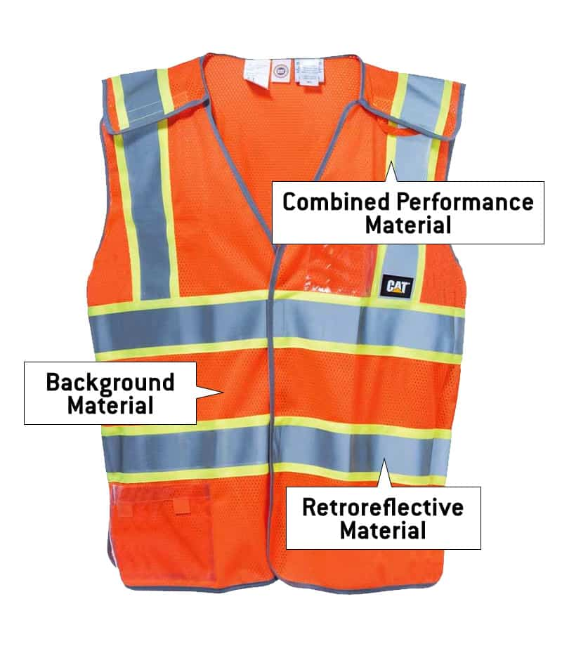 hi-vis-background and combined performance materials