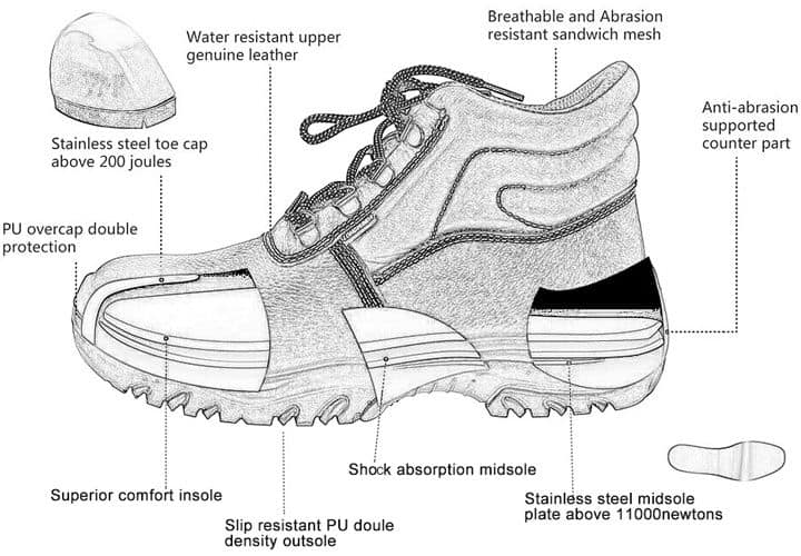 shock absorbing midsole boot