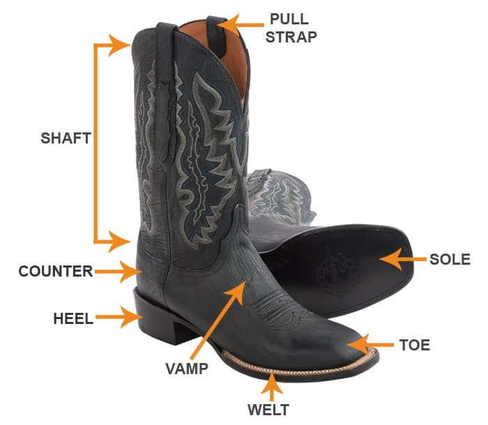 Design of the Cowboy Work Boots