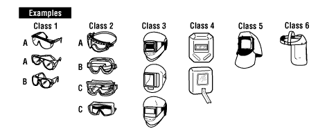 Safety glasses example