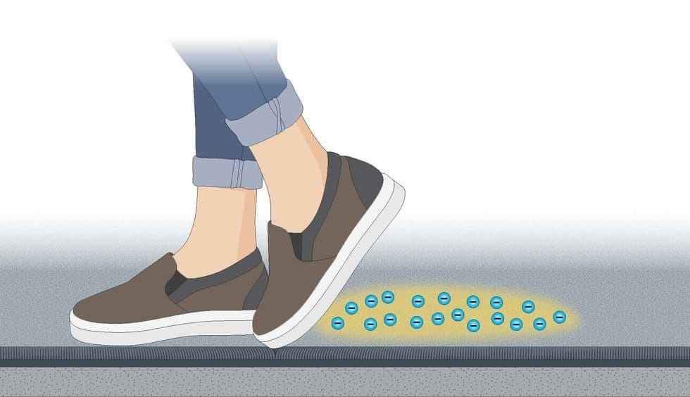 Static Dissipative Shoes How They Work
