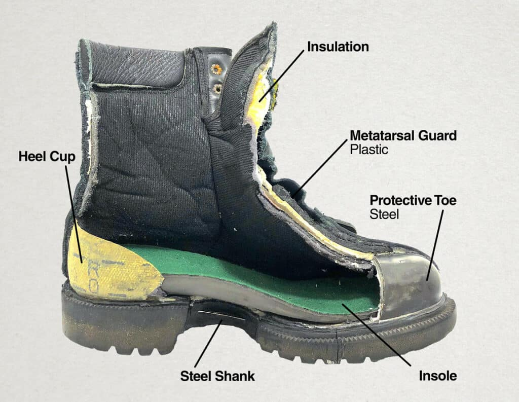 Steel_Toe_Boots_Parts