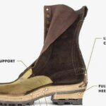 Do Logger Boots Have More Arch Support?