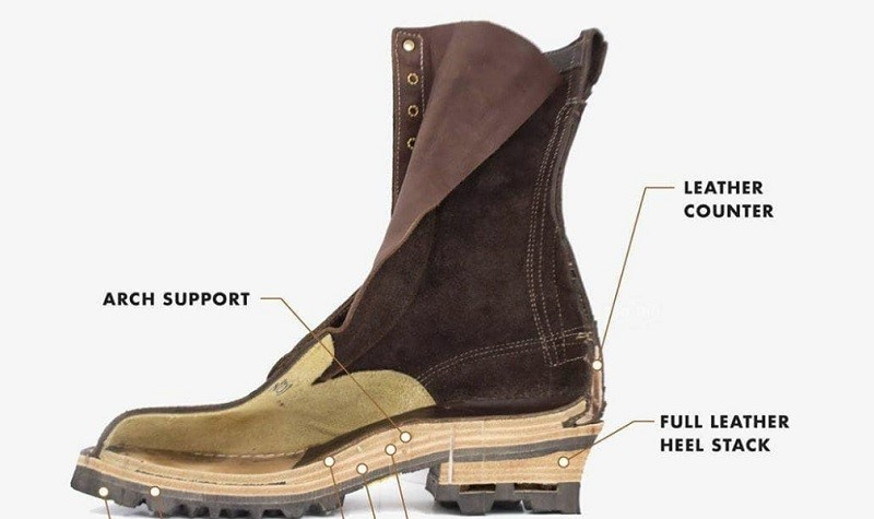 Do Logger Boots Have More Arch Support