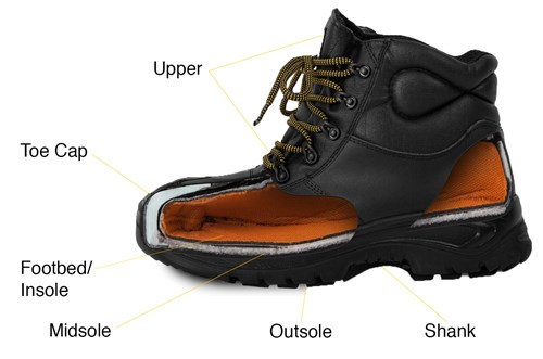 Parts of steel toe boots
